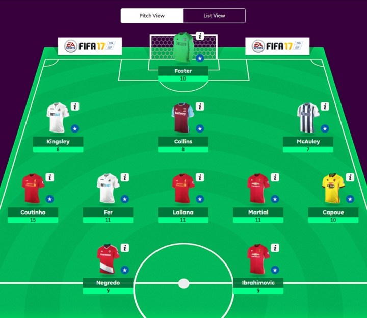 Gameweek 1 FPL Review