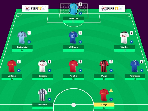 FPL Gameweek 16 Review