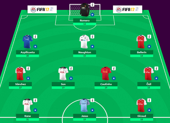 FPL Gameweek 37 Review