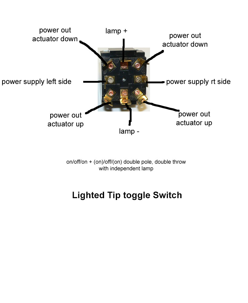 How To Wire A Toggle Switch With 6 Prongs : toggle, switch, prongs, Carling, Rocker, Switches