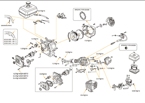 Honda Gx270 Engine Parts Diagram. Honda. Auto Wiring Diagram