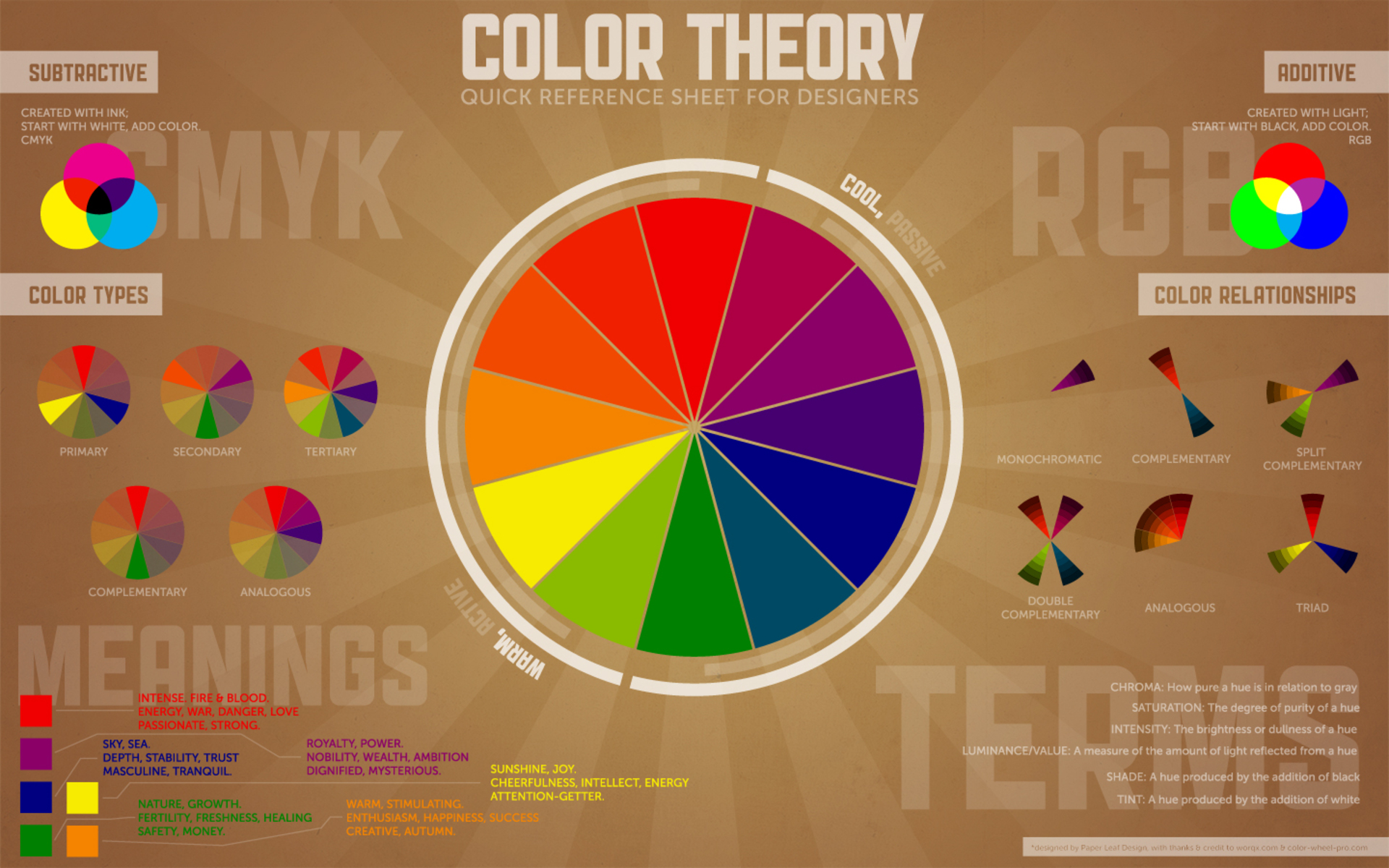 color combinations for diagram s10 cruise control wiring aquariums and the art of complementary colors fpsbutest
