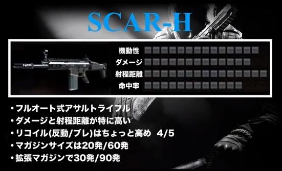 [BO2] 『Black Ops 2』武器解説動画 アサルトライフル編(日本語)