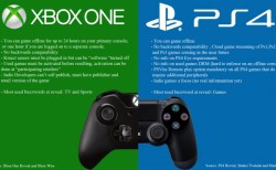 PS4 XB1 Xbox One vs PlayStation 4