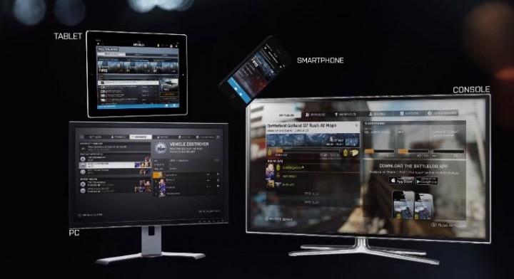 Battlefield 4 : Battlelogがアップデート、プラトーンの獲得XPに関する変更も