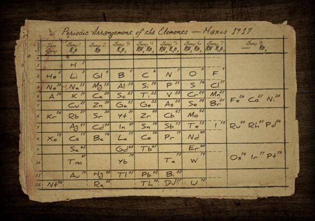 periodic-table-bo2