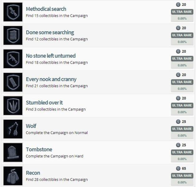 Battlefield 4 Achievement List leaked_3