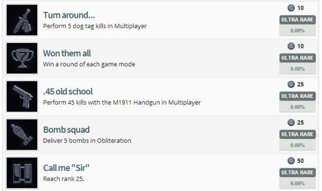 Battlefield 4 Achievement List leaked_5