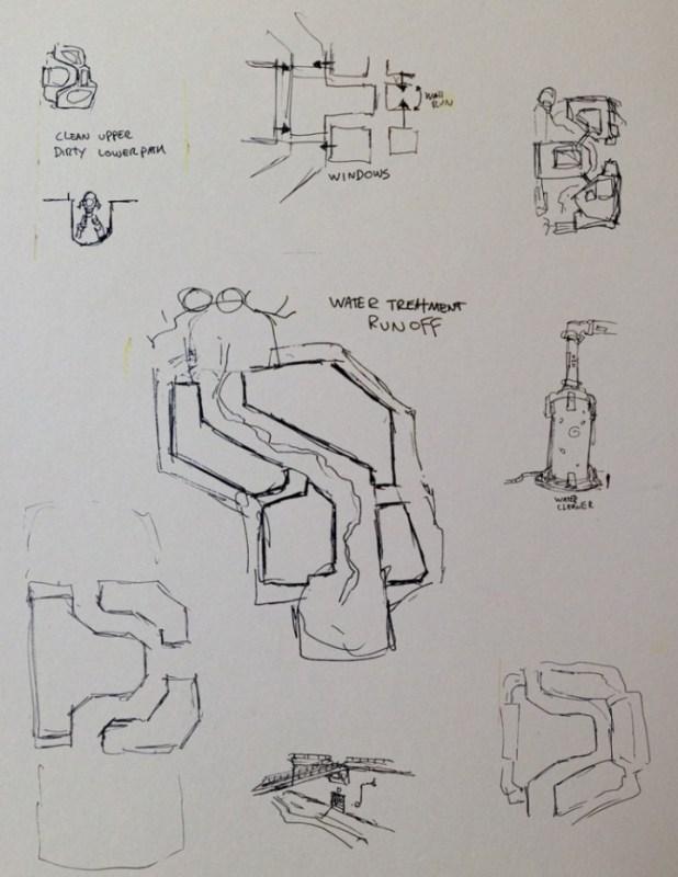runoff_sketches