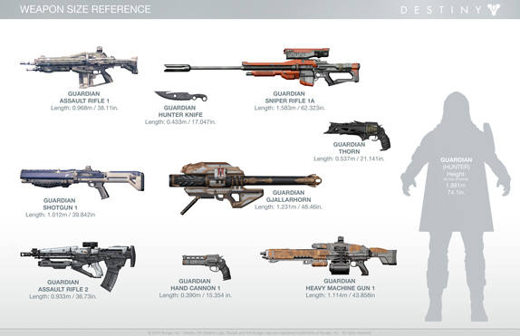Destiny_Weapon_Size_Reference_blog
