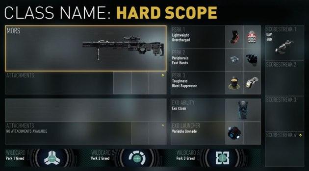 hardscope