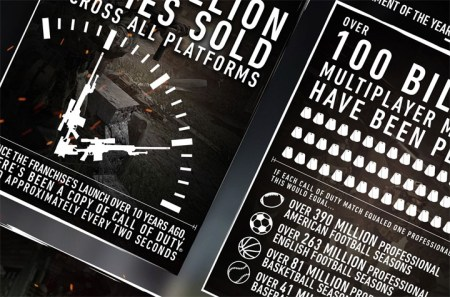 CoD_Champs_Infographic_FINALreduced_compressed