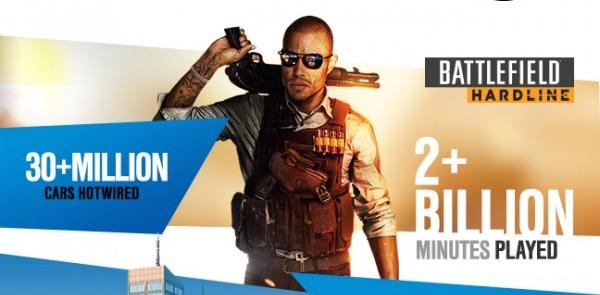 『BFH』の売上は80%がXB1とPS4、PCと旧世代機では苦戦