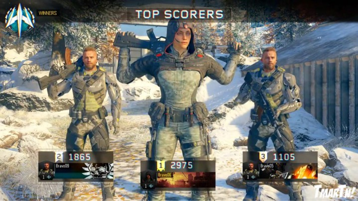 CoD:BO3:試合終了時にトッププレイヤー表示、兵士カスタムのやりがいアリ