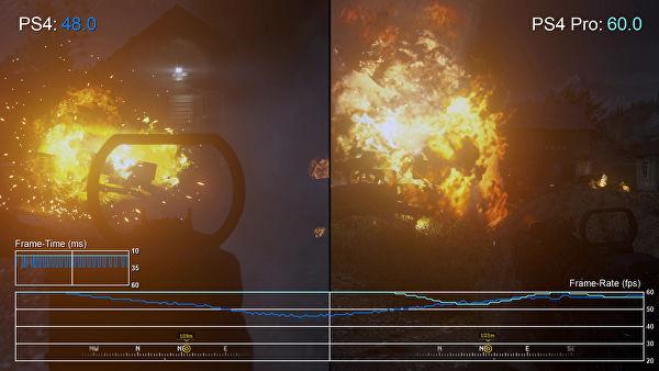 PS4 Proと通常のPS4の比較。FPSが安定している