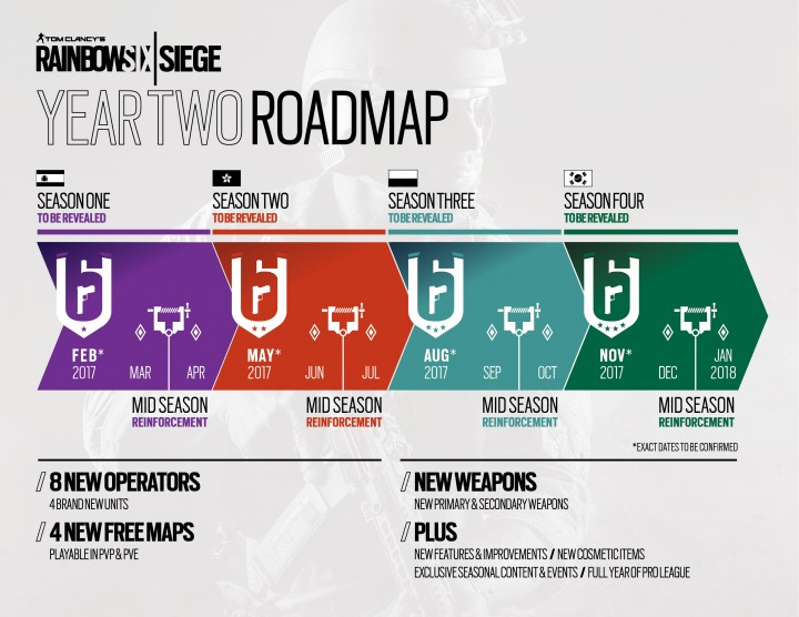 rb6_roadmap2017_277351