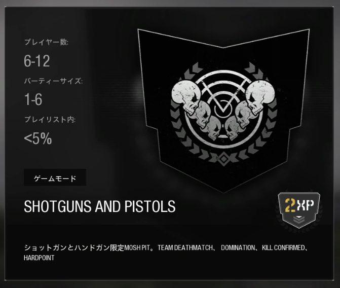 CoDMWR-Shotguns and Pistols