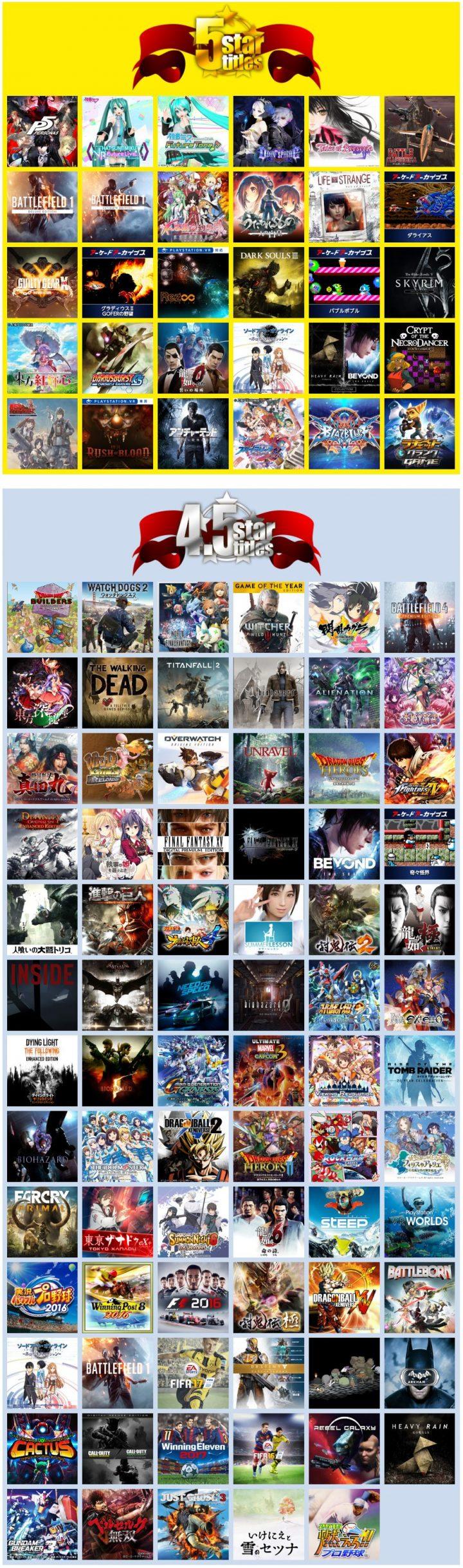 PS Store:人気ゲームのみが対象の「5 Star Champions」キャンペーン開催、最大80%OFFで抽選でPSチケット1万円も