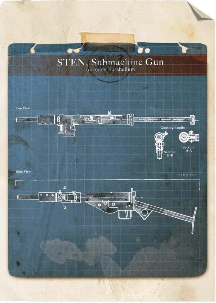 ステン短機関銃
