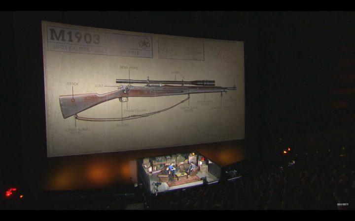 スプリングフィールドM1903小銃