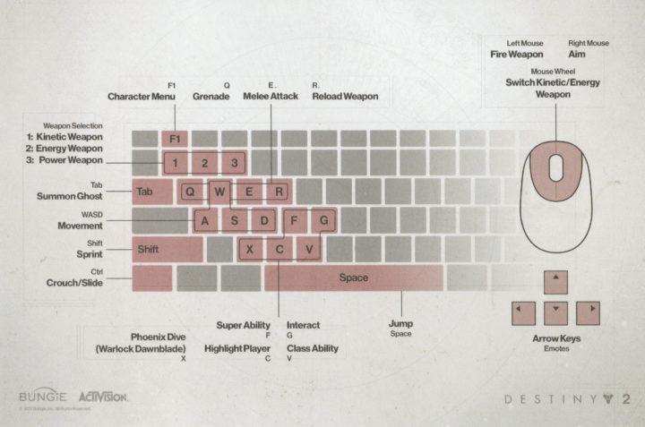 Destiny 2: PC版の要求スペックとベータ開催期間発表、製品版には日本語も収録