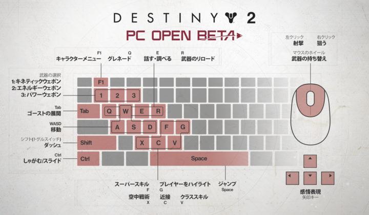 Destiny2-battle.net