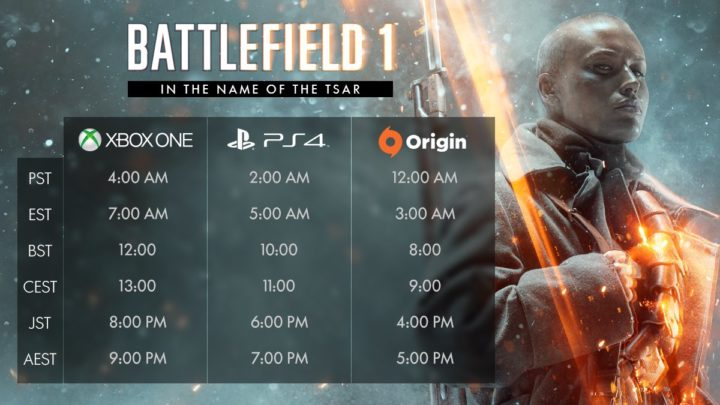 BF1: 史上最大級の拡張パック「In the Name of the Tsar」本日配信、日本では午後4時からメンテナンス