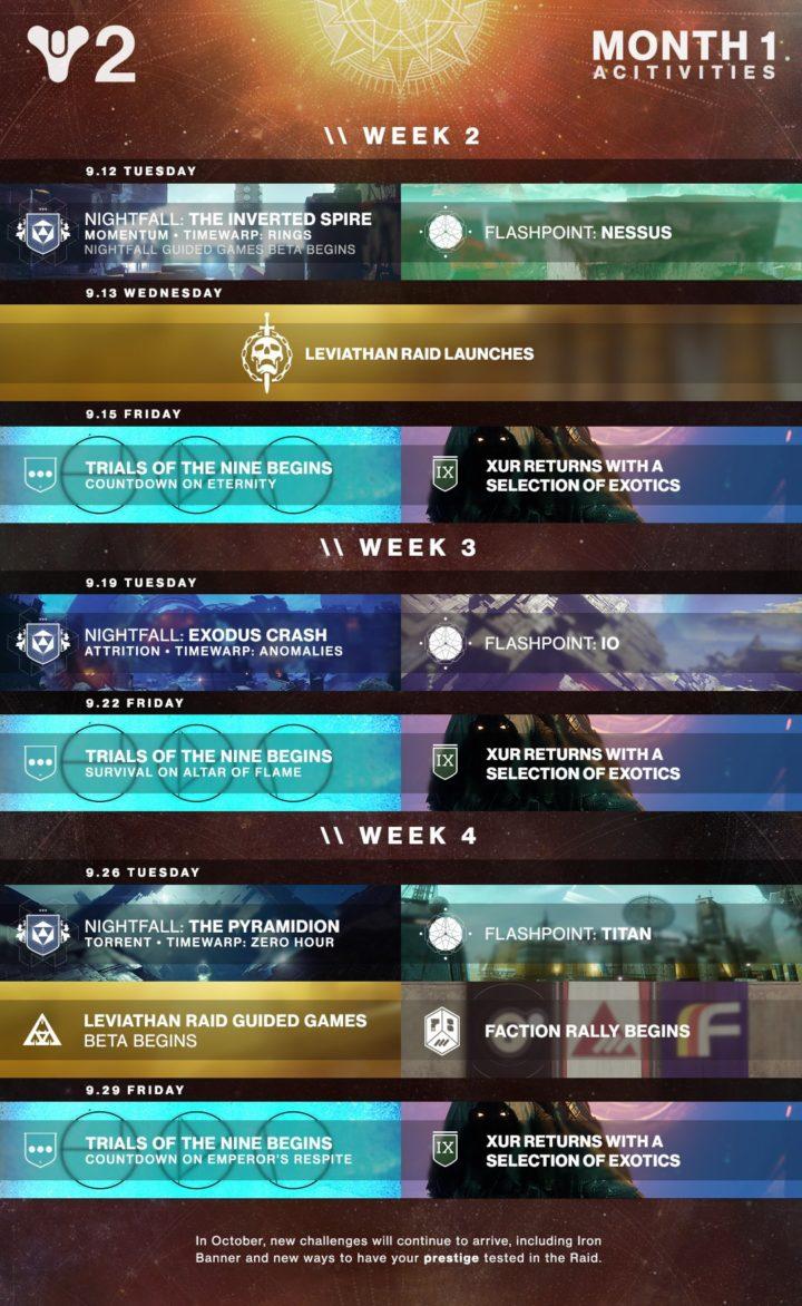 Destiny 2: 今週のコンテンツまとめ、 ナイトフォール「エクソダスの墜落」や強力な装備がもらえる「火種」など