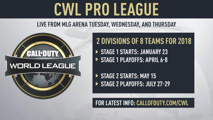 cwl 2018 pro league