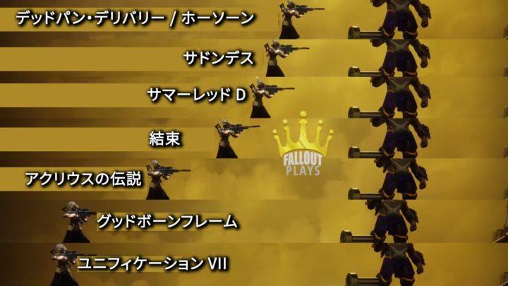 Destiny 2: 全レジェンダリーとエキゾチックショットガンの確殺距離を比較した動画を紹介、ダークホースなショットガンが発見される