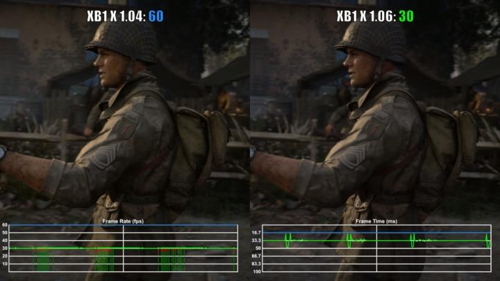 CoD:WWII:パッチ1.06にてXbox One Xのフレームレートが30fpsまで落ち込む現象発生中(比較動画あり)