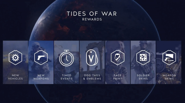 BF5-TIDES-OF-WAR