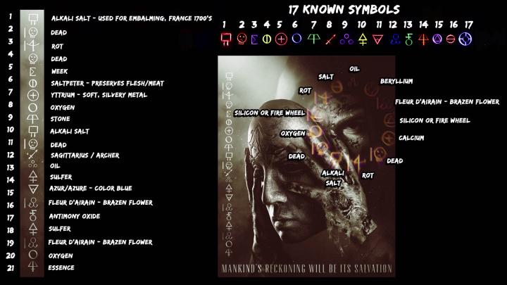 CoD:BO4:「仮面ゾンビ」画像の文字列解読、錬金術で何かを精製?