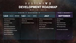 Destiny 2: クルーシブルの新コンテンツをテストできるCrucible Labが今月末に実装、レイド・ゾーンの威光は7月に解禁