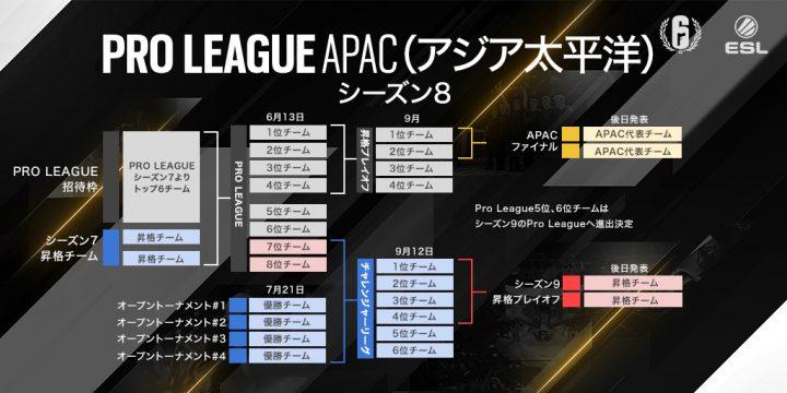 レインボーシックス シージ:「Japan Pro Leagueシーズン8」は6月27日から、全試合を配信