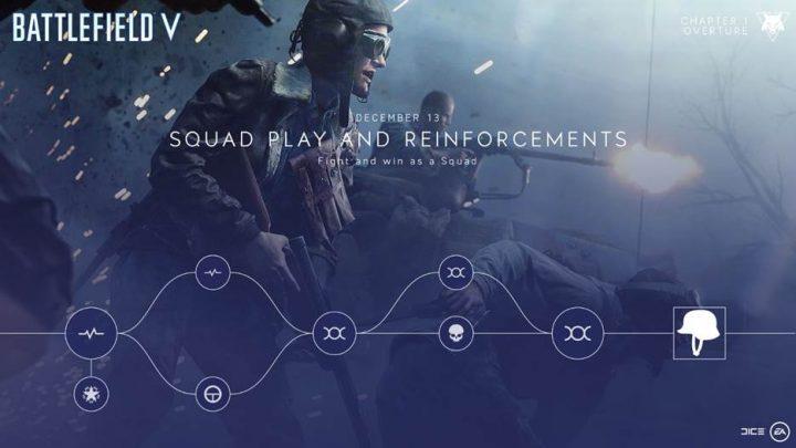 Battlefield V Chapter 1: Overture Week 2 Mission starts next week – unlock the Axis Ratburner Helmet