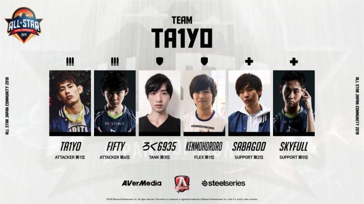 team-ta1yo