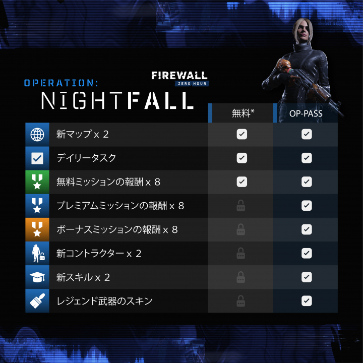 Operation-Nightfall