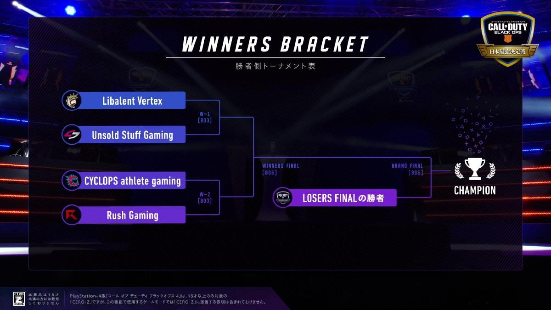 BO4 tournament