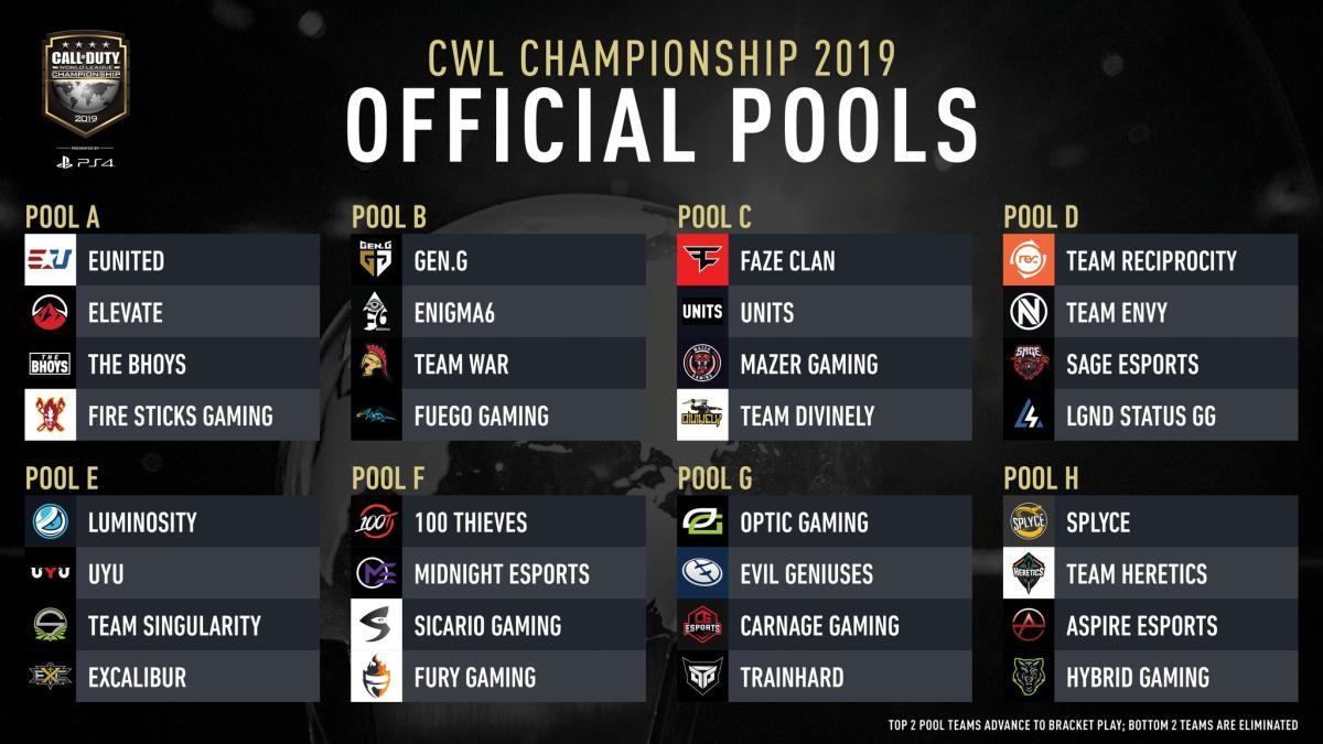 cwl champs pool