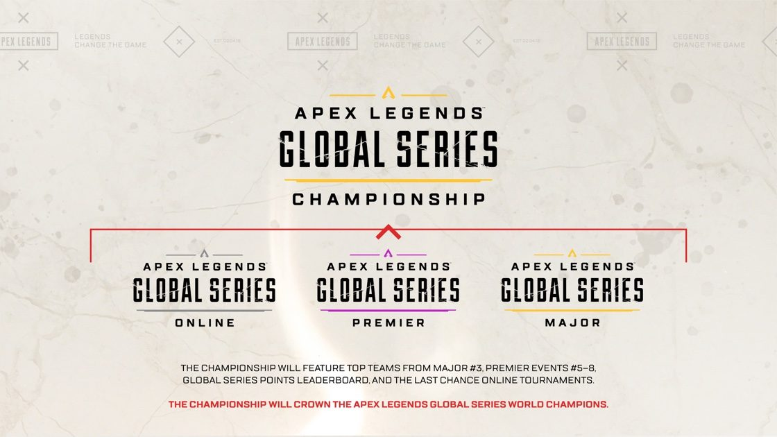 Apex Legends Global Series Championship