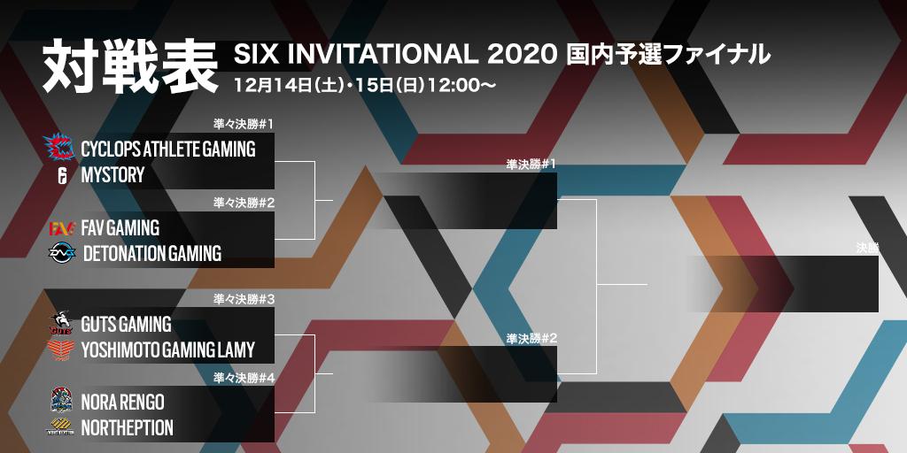 SI2020対戦表