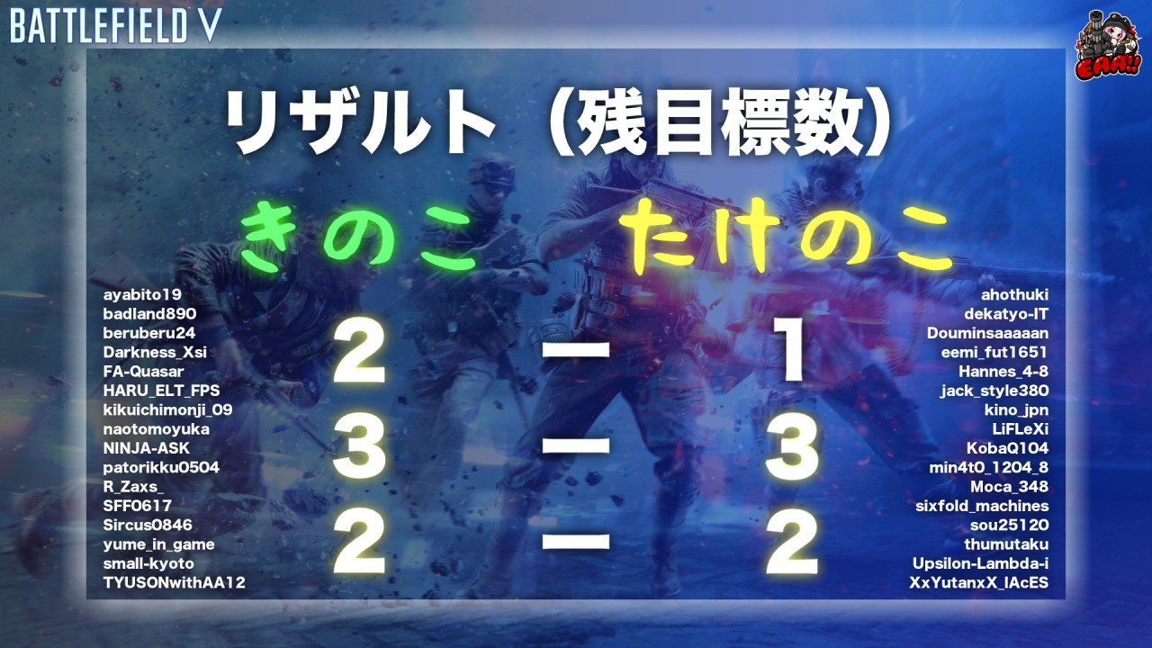 「EAA!! PS4版BFV エンジョイカップ」#01結果報告 & 次回参加者の募集開始