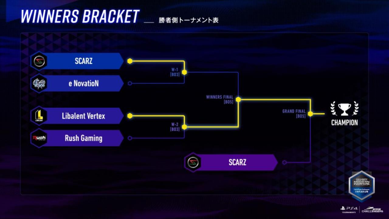 WINNERSトーナメント_004
