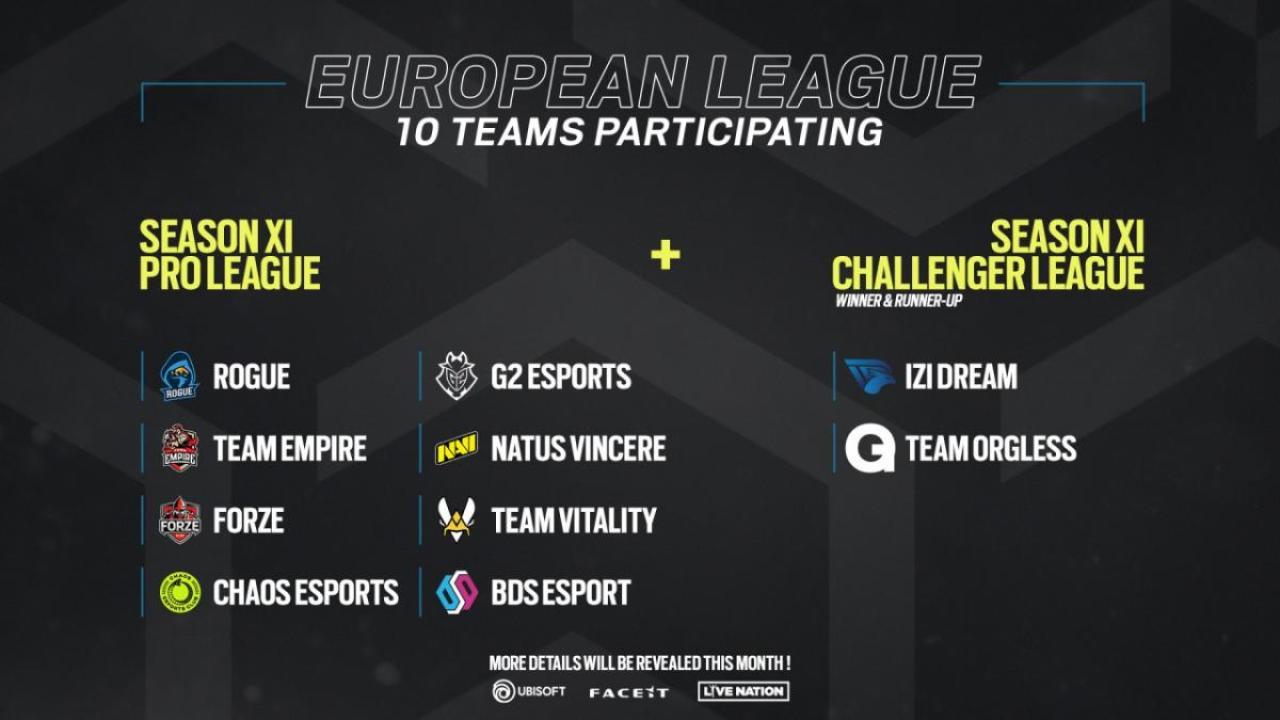 ヨーロッパリーグに参加するプロチーム