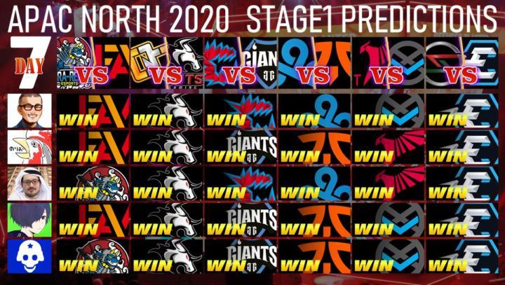 レインボーシックス シージ: APAC NORTH勝敗予想ランクマッチDAY7、Giantsを追うCAGは2度目の直接対決で逆襲なるか