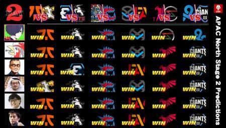 レインボーシックス シージ:APAC NORTHステージ2勝敗予想ランクマッチDAY2、Fnatic完全復活なるか