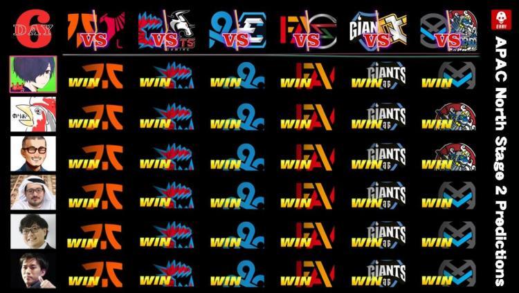 レインボーシックス シージ:APAC NORTHステージ2勝敗予想ランクマッチDAY6、波乱はナシ?後半戦スタート