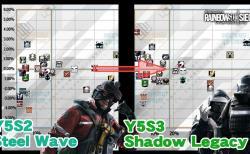 レインボーシックス シージ:なぜDocに2.0倍サイトがなくAceはAK-12を持っているのか、武器バランスにまつわる秘話