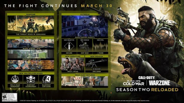 CoD:BOCW:「シーズン2 リローデッド」マルチ新コンテンツ公開、新武器「ZRG 20mm」 / 新マップ「Golova」など